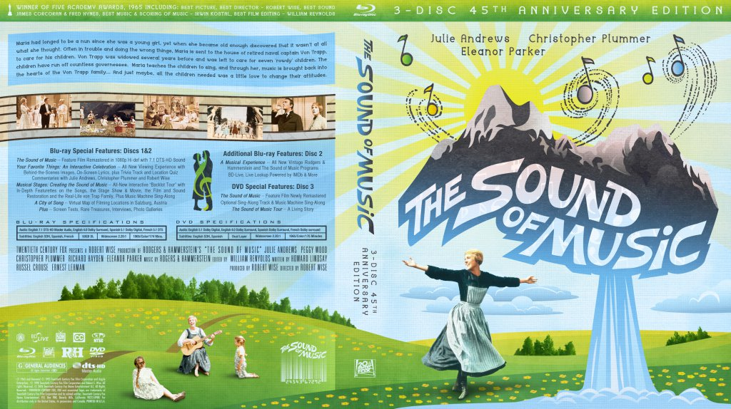 an analysis of the musical the sound of music by robert wise The musical the sound of music was based on their director robert wise with christopher plummer time may receive compensation for some links to.